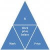 driehoek werk privé ik