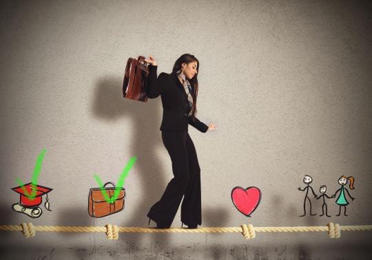 gratis werk privé balans test