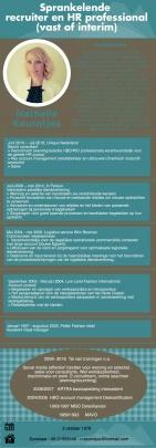 creatief CV